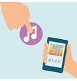 Music design Online concept Media vector image vector image