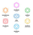 seven chakras icons symbols colourful graphic vector image vector image