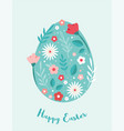 happy easter greeting cards or posters with vector image