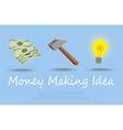 Money making idea vector image vector image