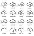 cloud computing icons linear vector image vector image
