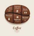 Infographic Template with Coffee Bean Jigsaw vector image
