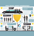 intelligence agency infographics vector image vector image
