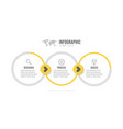 business infographics template timeline with 3 vector image