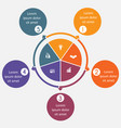 diagram 5 cyclic processes step step colorful vector image vector image
