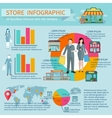 Stores infographic set vector image
