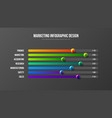 business infographic presentation vector image