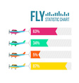 Flying planes set with banners vector image vector image