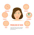 girl skincare different problems card or poster vector image