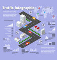 modern flat isometric vector image vector image