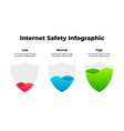creative protection infographic abstract vector image