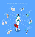 exoskeleton isometric composition vector image vector image
