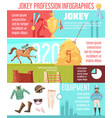 jockey profession infographics layout vector image vector image