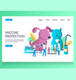 vaccine protection website landing page vector image vector image