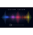 Waveform stereo equalizer poster