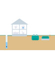 wiring septic tank in a private dwelling house vector image vector image