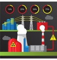Nuclear power plant Trendy vector image