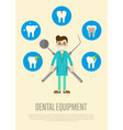 dental equipment banner with male dentist vector image vector image