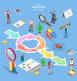 isometric flat concept rapid software vector image