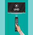 modern flat screen tv with ultra high definition vector image vector image