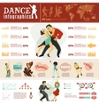 Dance Worldwide Infographics Layout Banner vector image vector image