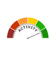 human activity concept
