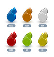 Liquid icons vector image