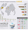 Map Of The World Economic Infographic vector image vector image