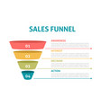 sale funnel infographics digital pyramid of vector image