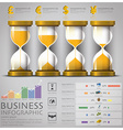 Sandglass Money And Financial Business Infographic vector image vector image