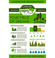 landscape infographics for landscaping design vector image