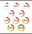 set of ten color percentage indicators vector image vector image