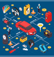car service isometric flowchart vector image vector image