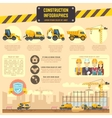construction infographic template vector image