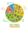 healthy food diet concept vector image vector image