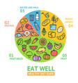 healthy food diet concept vector image