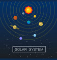 solar system concept background flat style vector image vector image