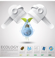 Pill Capsule Global Ecology And Environment vector image vector image
