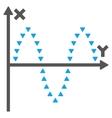 Dotted Sinusoid Plot Flat Symbol vector image vector image