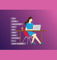 women female programming in programming career vector image vector image