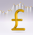 Golden pound sign over chart