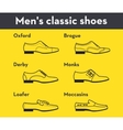 graphic set icons of flat classical man vector image