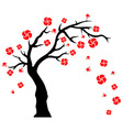 Tree Blowing Flowers vector image