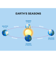 Earths seasons vector image vector image