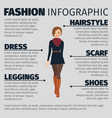 girl in french style fashion infographic vector image vector image