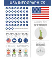 set of flat design icons and infographics vector image