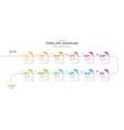 infographic 12 months timeline diagram calendar vector image vector image
