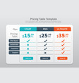 Pricing Table Template Graphic Design vector image vector image