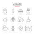 migraine triggers outline icons set vector image