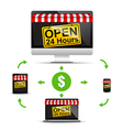 shop open 24 hours on pc notebook laptop taplet